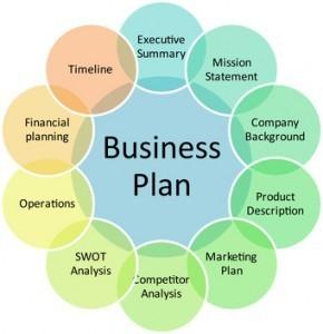 modellobusinessplan
